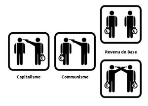 *( communisme-capitalisme-revenu-de-base1-300x214